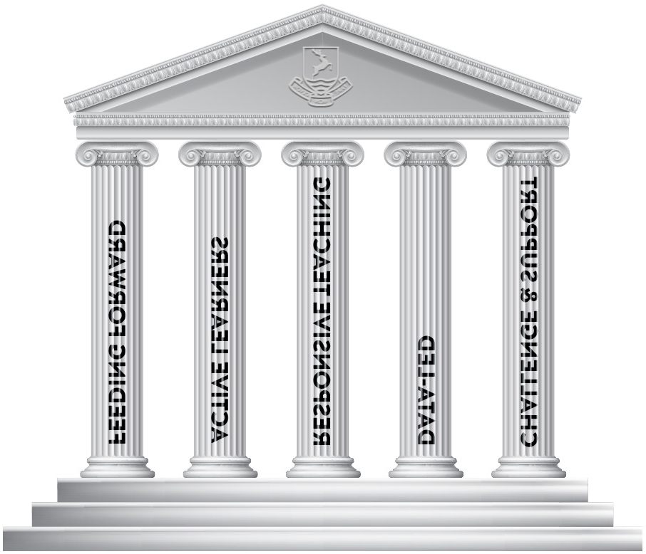 5 pillars of teaching - ancient greek style